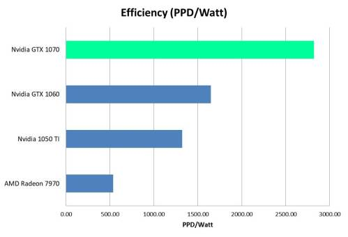 1070 efficiency plot