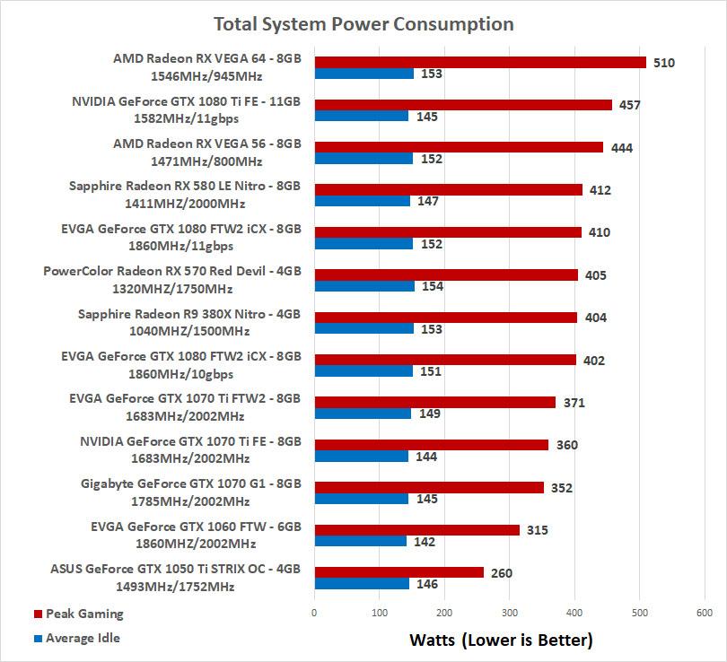 LegitReviews_power-consumption